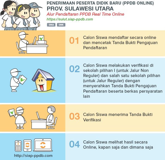 Pengumuman Hasil Seleksi PPDB SMA SMK Online Provinsi Sulawesi Utara SULUT 2018/2019, Hasil PPDB Online Jenjang SMA SMK di Provinsi Sulawesi Utara SULUT.