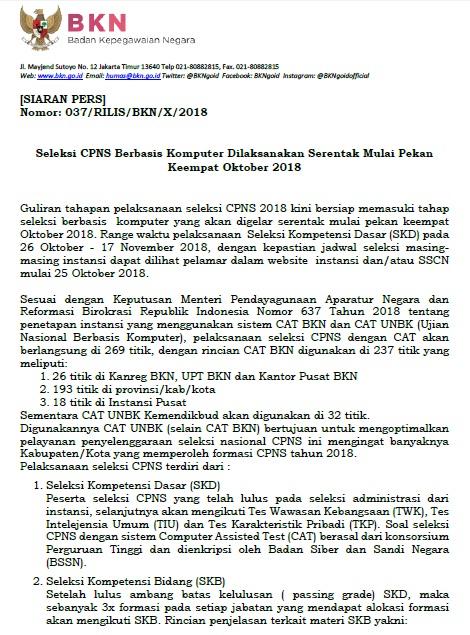 Jadwal dan Lokasi Tes SKD CPNS KABUPATEN ENDE 2018 Peserta Lulus Seleksi Administrasi SSCN