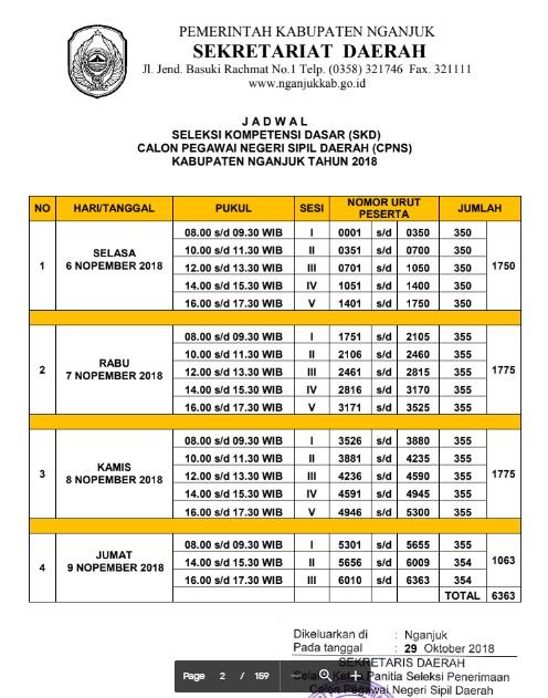 Jadwal dan Lokasi Tes SKD CPNS KAB NGANJUK 2018 Peserta Lulus Seleksi Administrasi SSCN.