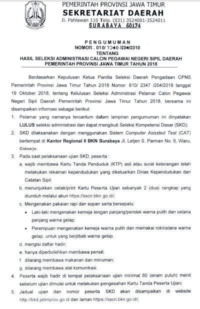 Pengumuman Hasil Seleksi Administrasi CPNS PROVINSI JATIM JAWA TIMUR 2018 Verifikasi Berkas Asli.