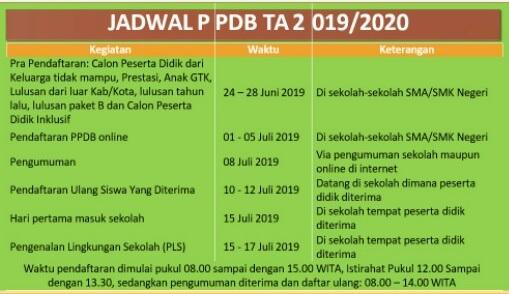 Jadwal dan Syarat pendaftaran PPDB SMA SMK KALTIM 2019 Provinsi Kalimantan Timur.