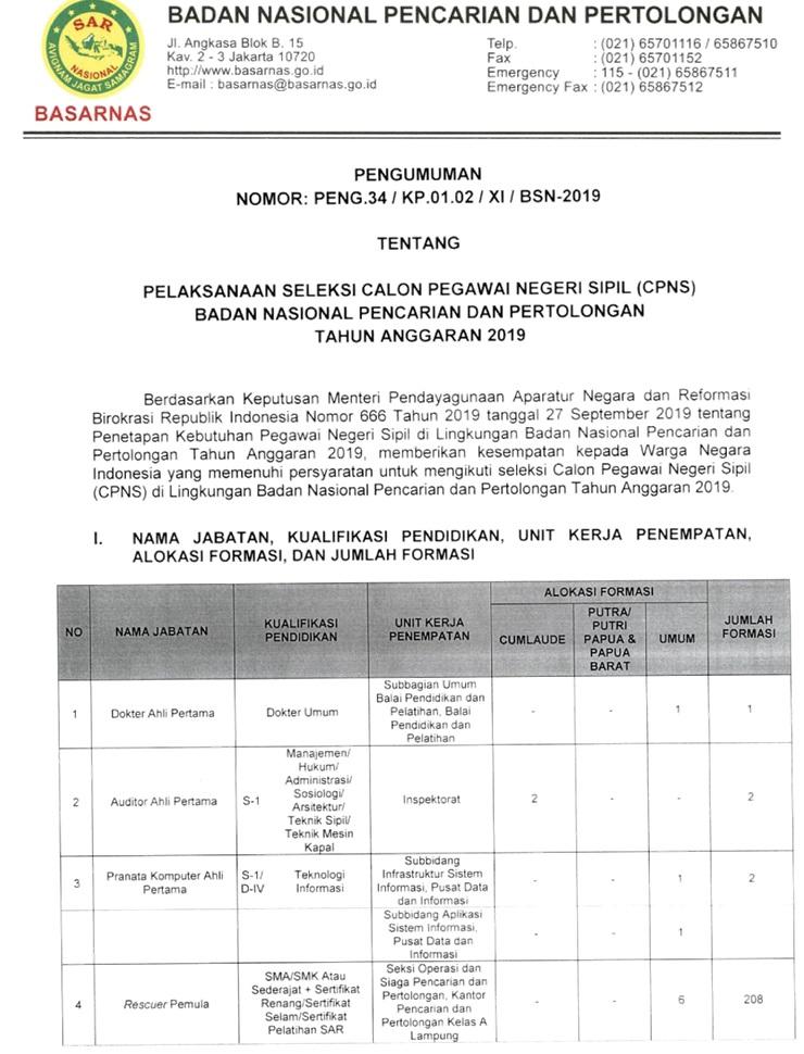 Formasi Cpns Sma 2019 : formasi, Formasi, Lowongan, BASARNAS, Lulusan, Tipssehatcantik.com
