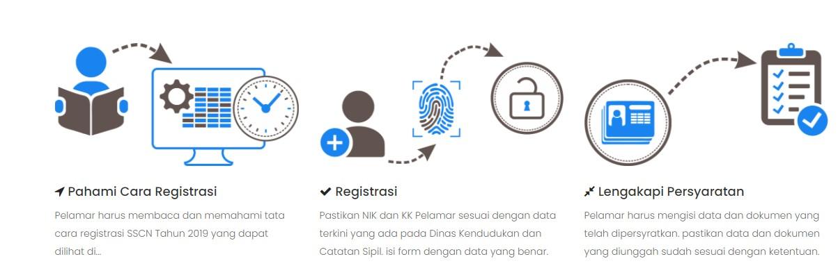 Pendaftaran Cpns 2021 Prov Bali Untuk Lulusan Sma D3 S1