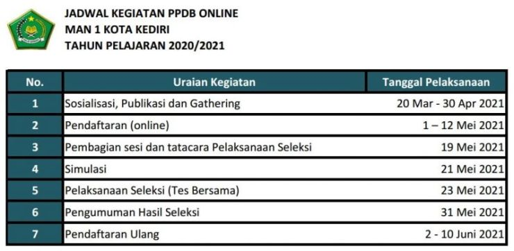 Jadwal Kegiatan PPDB MAN 1 Kota Kediri 2021