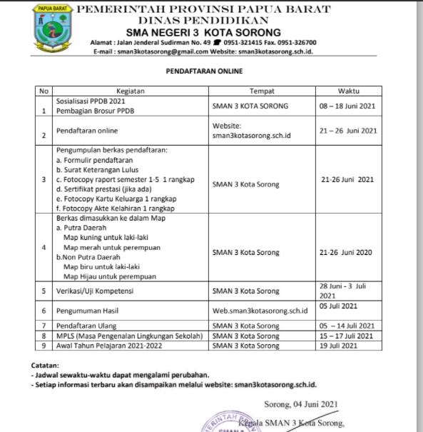 Pengumuman Hasil Seleksi PPDB SMA SMK SMK Negeri Kota Sorong Papua Barat 2021 2022