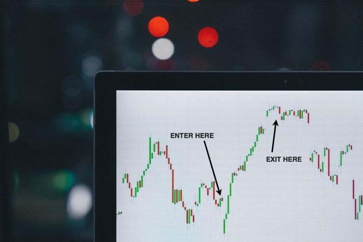 Seputar Swing Trading Saham Pengertian Indikator dan Resikonya