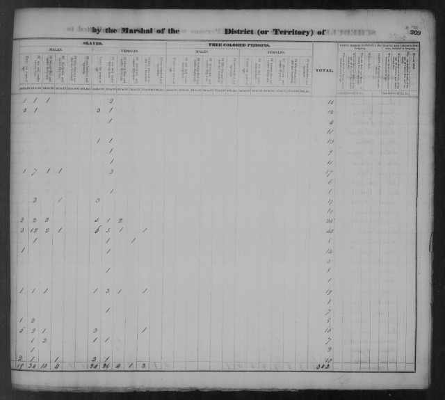Page 4a Tipton County Census 1830