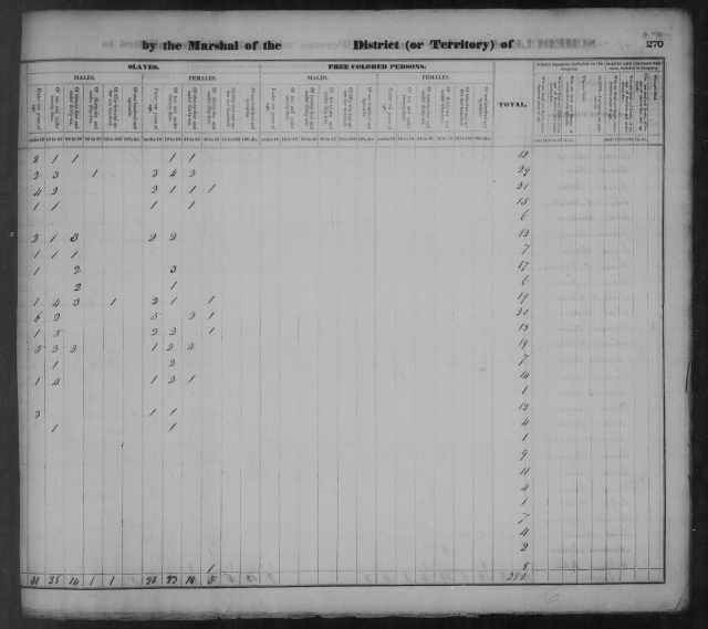 Page 5a Tipton County Census 1830