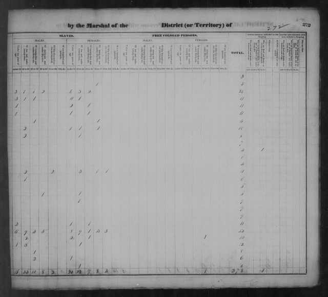 Page 7a Tipton County Census 1830
