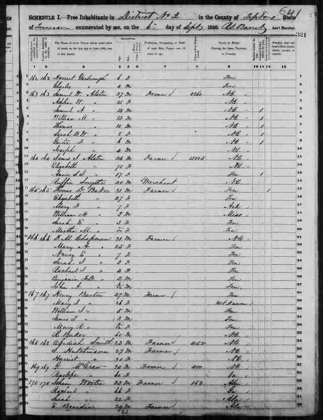 Image 3 - Census 1850 Tipton County TN District 2