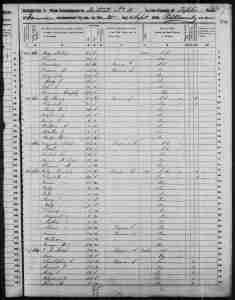 Census 1850 District 11 Tipton County Tennessee