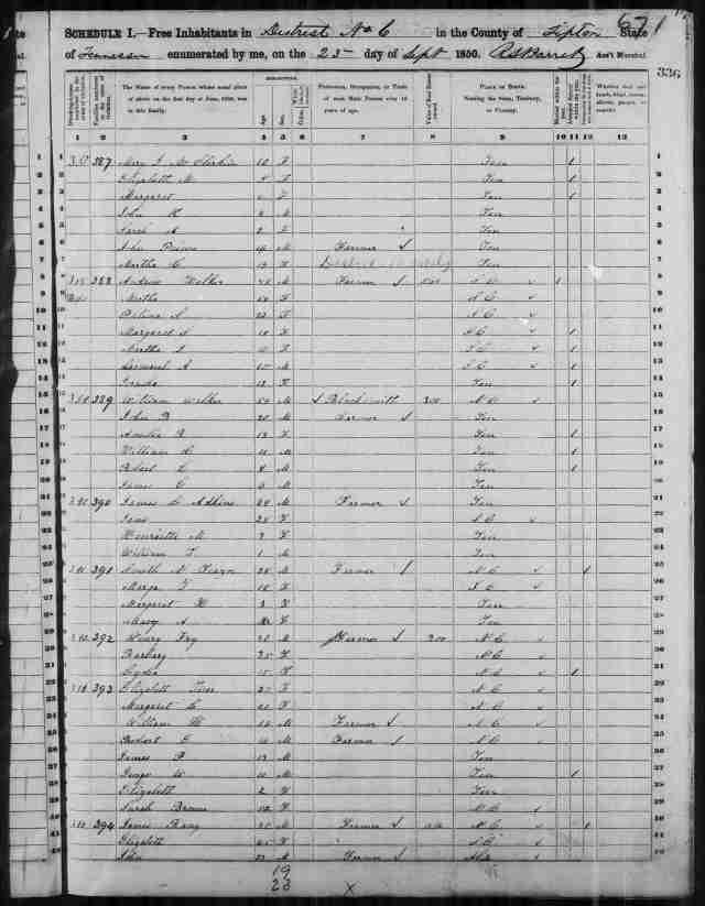 Image 1 1850 Census District 6 Tipton County Tennessee