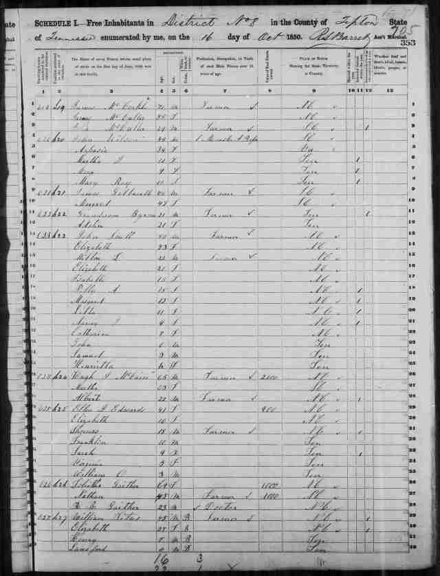 Image 15 1850 Census District 8 Tipton County Tennessee