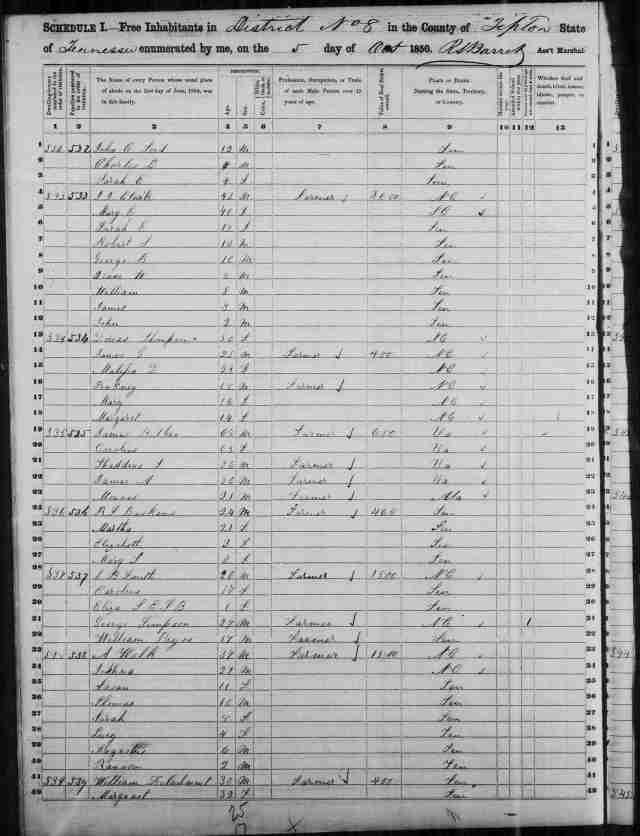 Image 2 1850 Census District 8 Tipton County Tennessee
