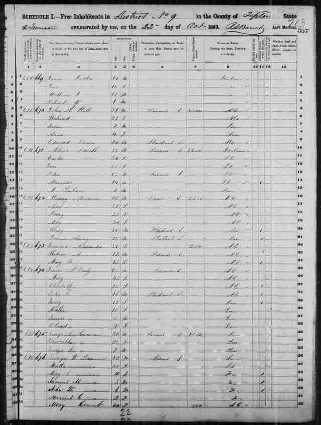 Image 3 1850 Census District 9 Tipton County Tennessee