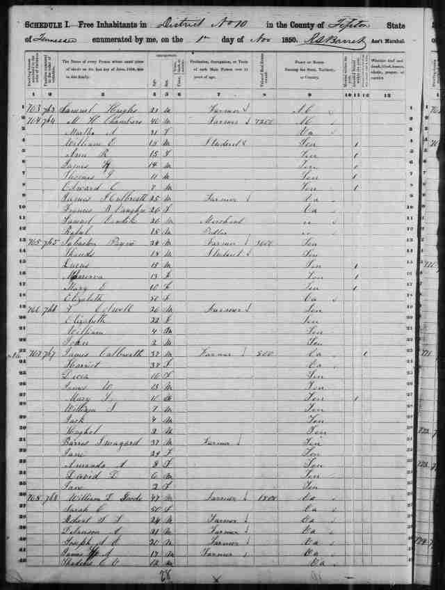 Image 4 1850 Census District 10 Tipton County Tennessee