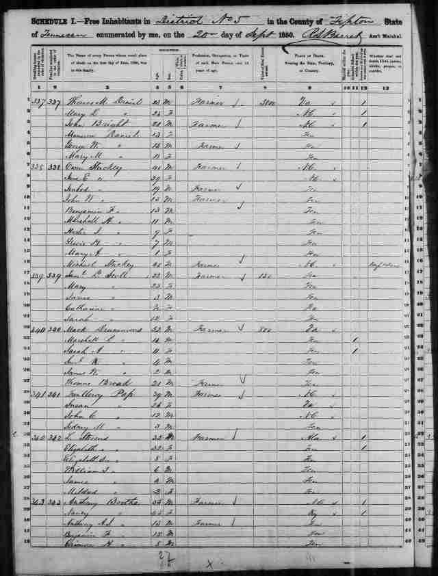 Image 4 1850 Census District 5 Tipton County Tennessee