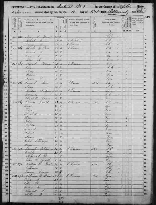 Image 7 1850 Census District 8 Tipton County Tennessee