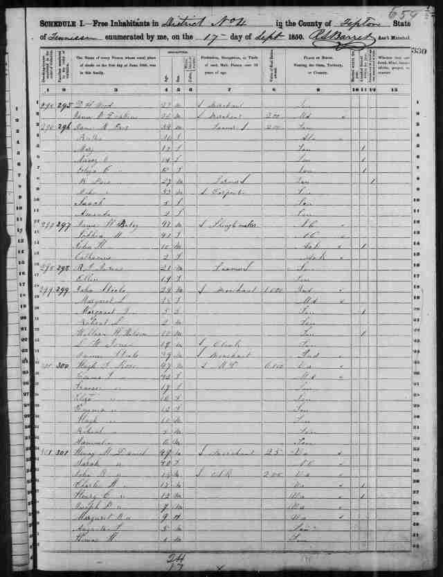 Image 9 1850 Census District 4 Tipton County Tennessee