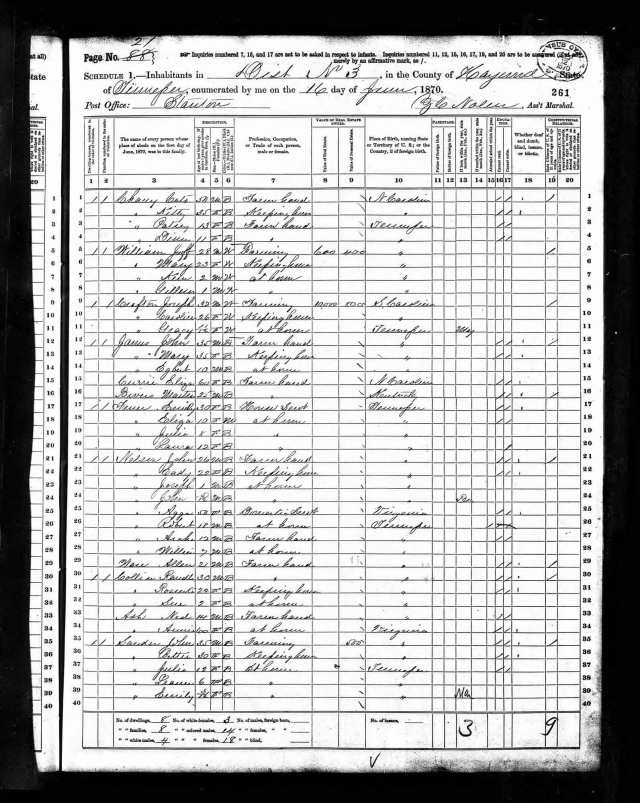 J K Williams in United States Federal Census 1870