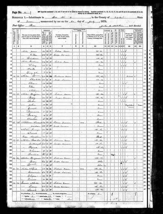 Census 1870