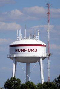 City of Munford Tennessee