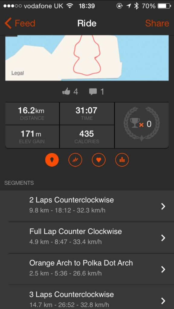 Zwift cycling review