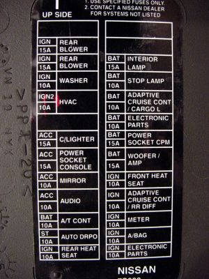 2004 Fuse DiagramPlease Help  Nissan Titan Forum