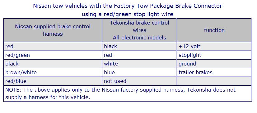 Wiring Diagram For Electric Brake Controller – fisher.info on