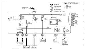 IPDM Wiring  Nissan Titan Forum