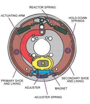 ? about electric trailer brakes  Nissan Titan Forum