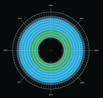 Circular Timeline Infographic Vector