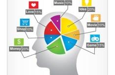 Mind Infographic Design Elements Vector