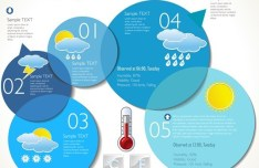 Weather Forecast Infographic Design Template Vector 01