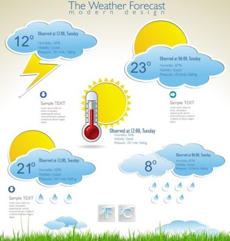 Weather Forecast Infographic Design Template Vector 03