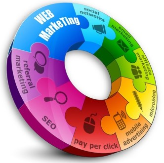 Ring Chart Online Marketing Infographic Vector