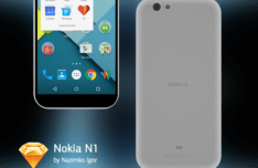 Nokia N1 Template Sketch