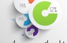 3D Pie & Column Chart Templates Vector