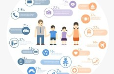 Creative Family Life Infographic Elements Vector