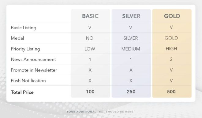 Minimal Pricing Table PSD Template For Your Business