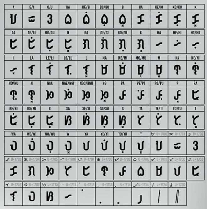 Malamaya Baybayin Font