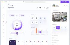 Smart Home Dashboard UI Figma