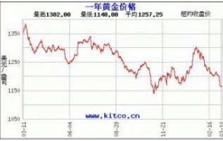 回顧『亂測』香港2014年概況 2