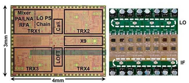 A micrograph of the chip and the 64-element module