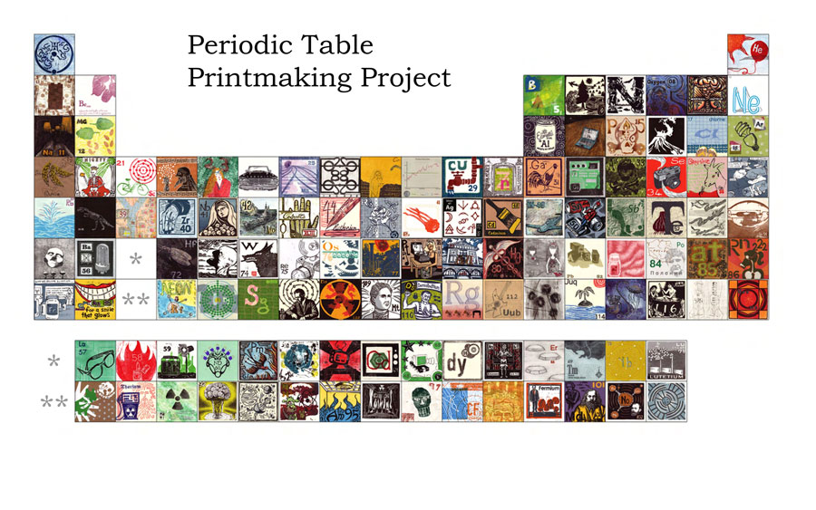The periodic table printmaking project title magazine the periodic table printmaking project urtaz Image collections