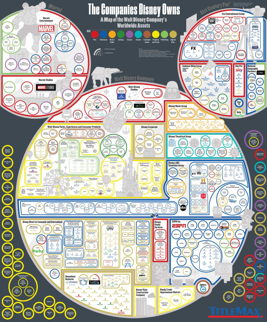 The Companies Disney Owns - TitleMax.com - Infographic