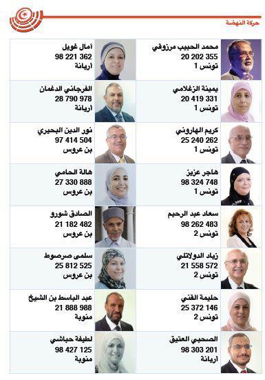 Pic 3 - téléphones gouvernement et Ennahdha