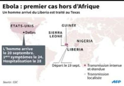 Propagation du virus Ebola