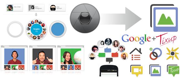 Google lance son nouveau réseau social Google Plus (Google+)