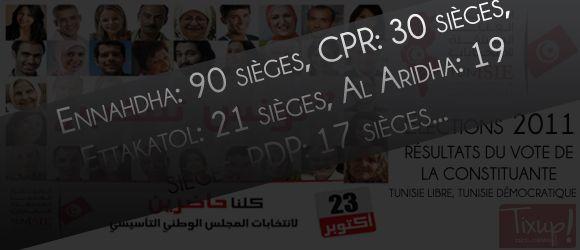 Tunisie: Résultats des élections de l'Assemblée Constituante